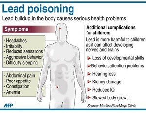Lead-Poisoning